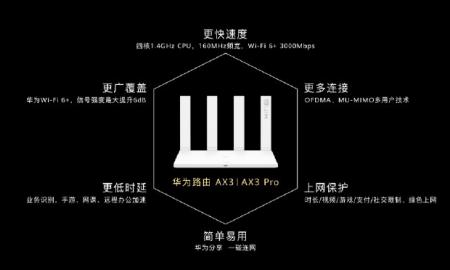 Huawei AX3 Wi-Fi 6+