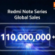 Xiaomi Redmi Note Series