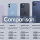 Compare Apple iPhone 12 vs 12 Pro vs 12 Pro Max vs 12 Mini