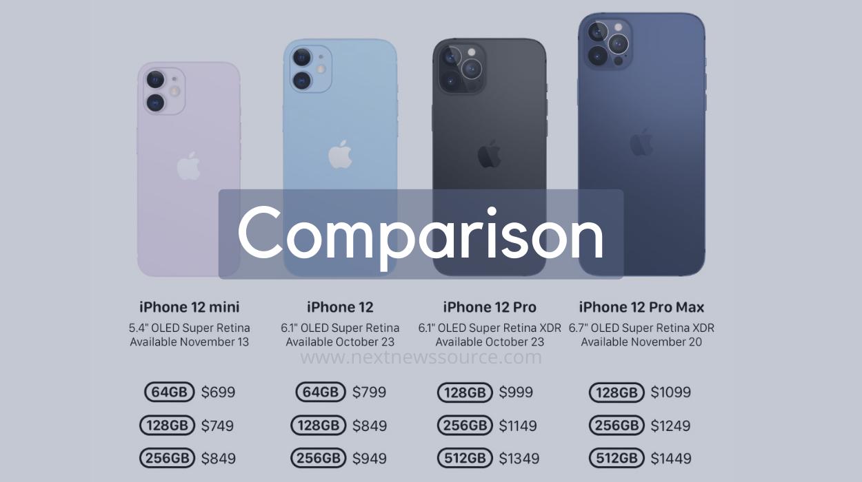 Compare Apple iPhone 12 vs 12 Pro vs 12 Pro Max vs 12 Mini
